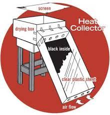 solar dehydrator plans