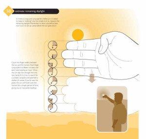 SundownCalc