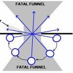 fatal funnel 1