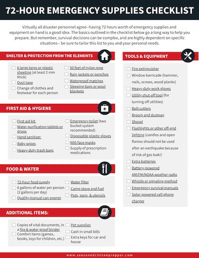 72-Hour Emergency Preparedness Checklist